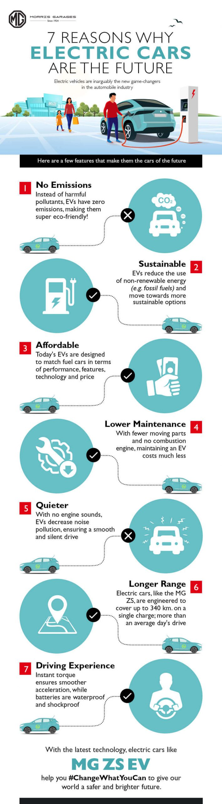 7 Reasons why electric cars are the future