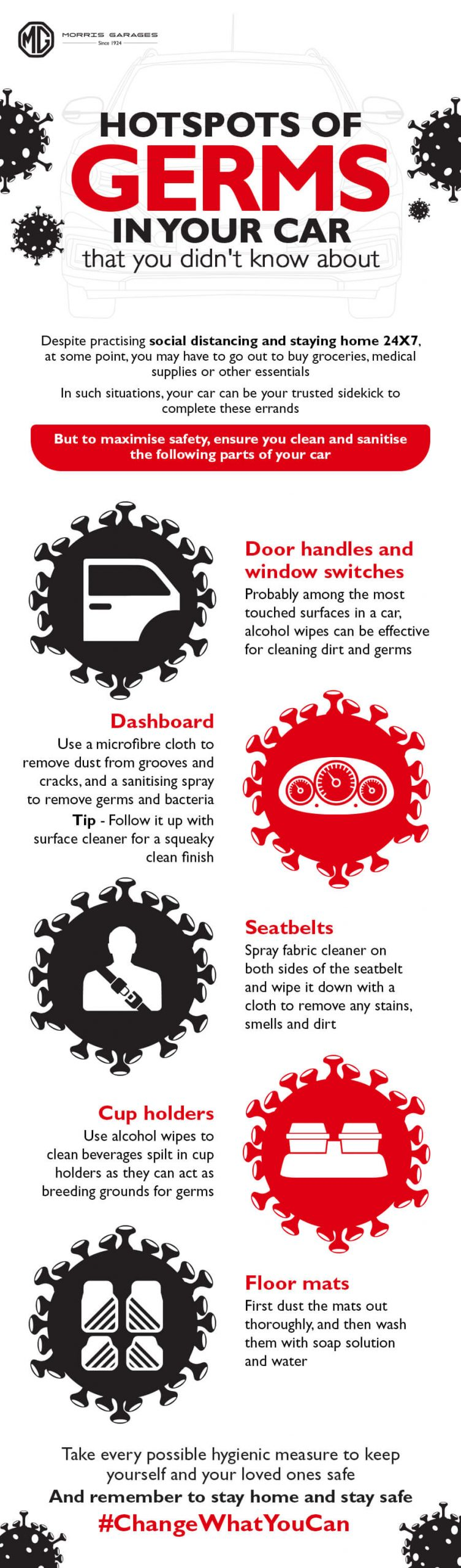 Hotspots of germs in your car