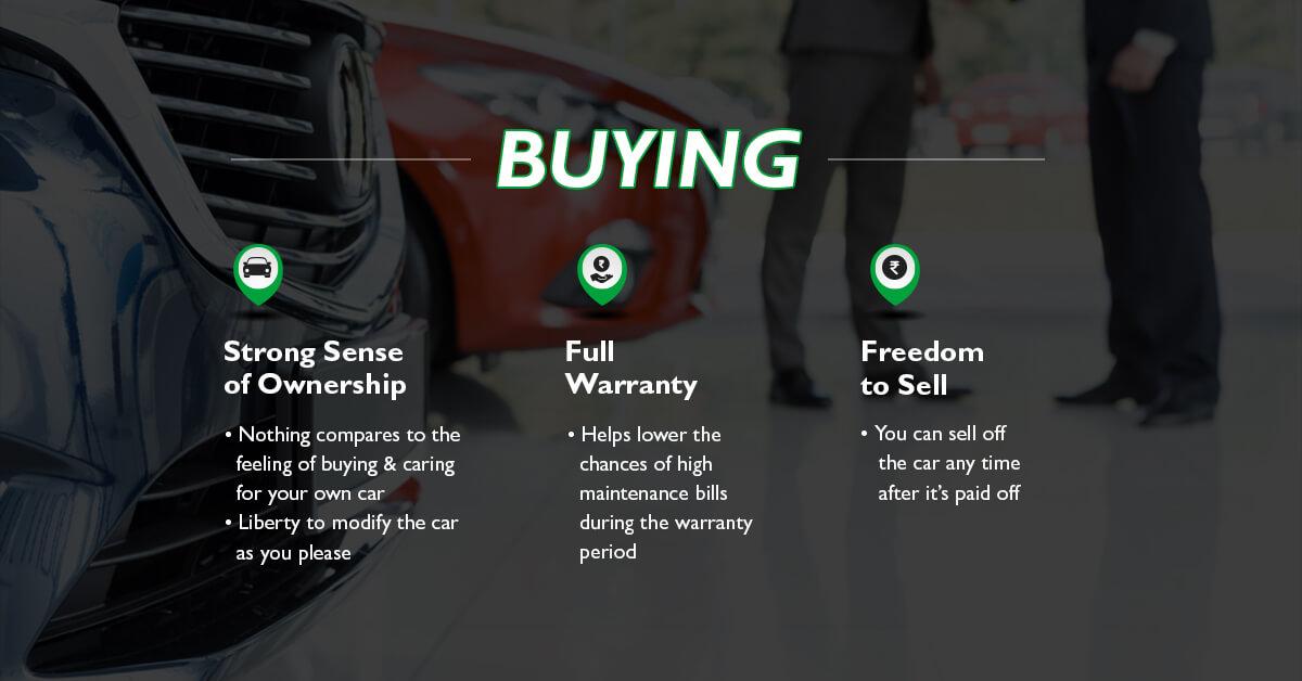 Car Buying In India