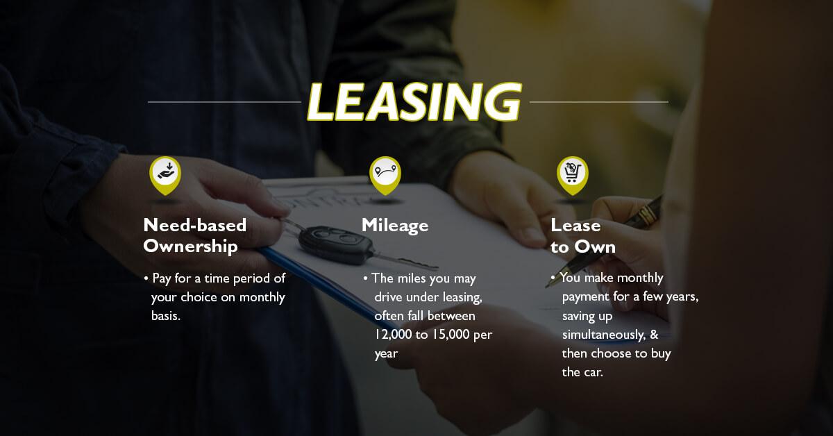 Car Leasing In India