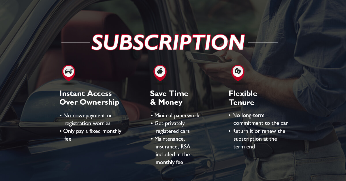 Car Subscription In India