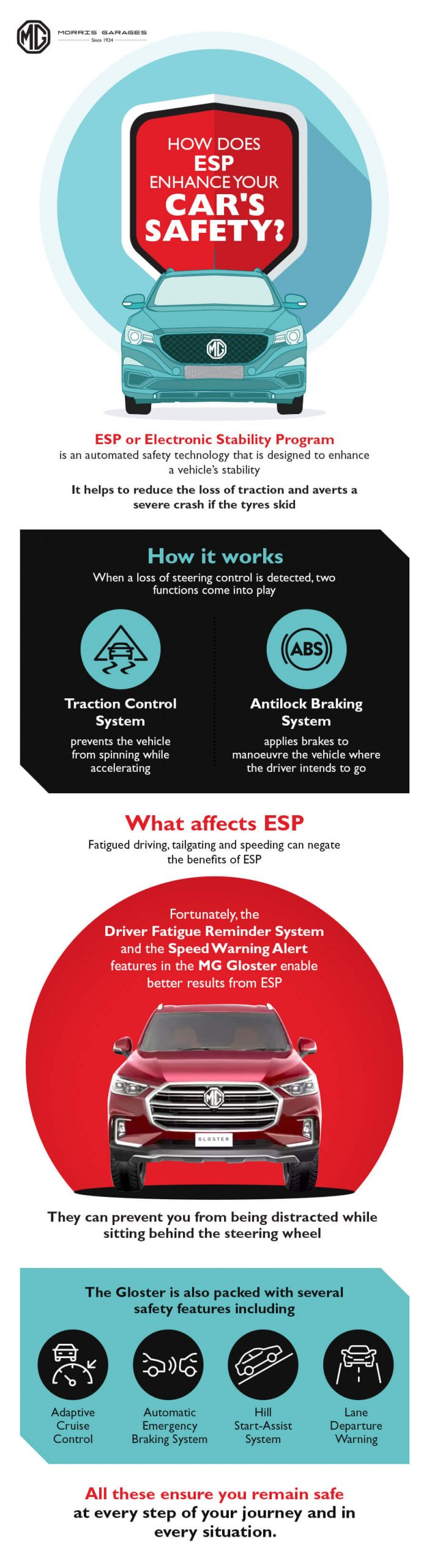 How does ESP enhance your car's safety