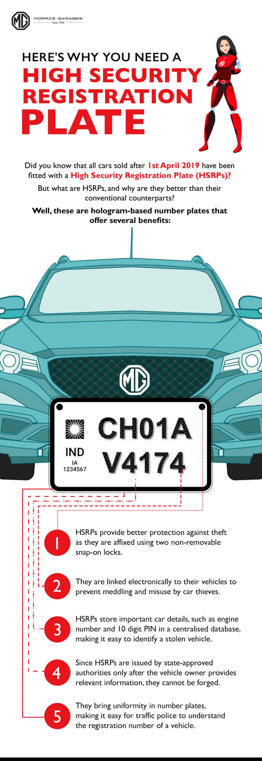 Did you know these benefits of a High Security Registration Plate