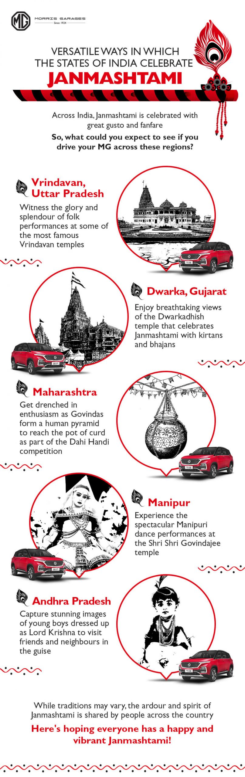 Janmashtami celebrations from different parts of the country that you should experience